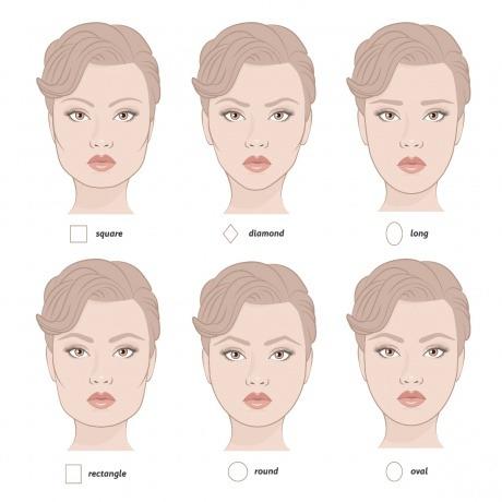 Jede Gesichtsform erfordert eine andere Augenbrauenform