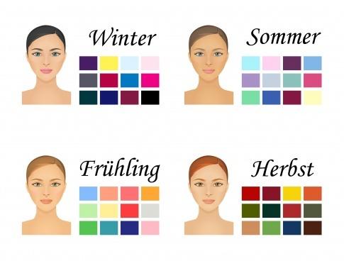 Es gibt insgesamt vier Farbtypen, die an die vier Jahreszeiten angelehnt sind