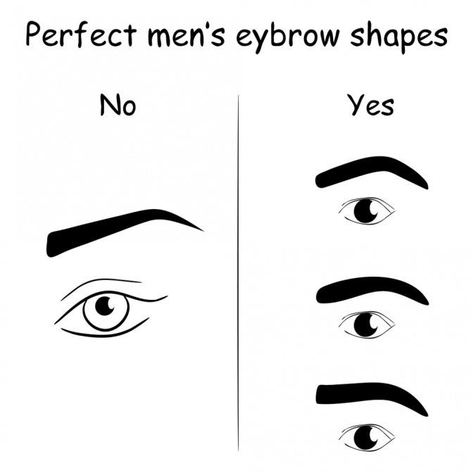 die Grafik zeigt die Augenbrauenformen für einen Mann