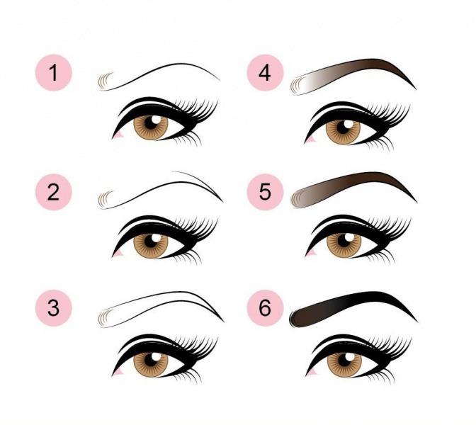 Augen Schminken Tipps Für Einen Strahlenden Blick