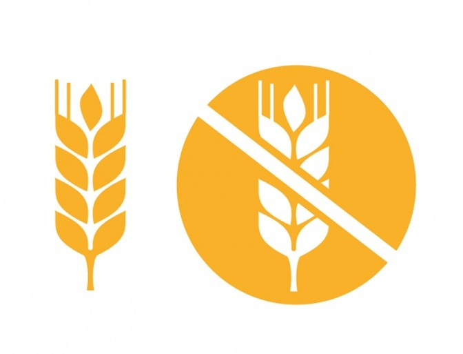 Symbol Gluten