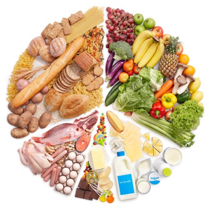 Ernährungspyramide in Kreisform