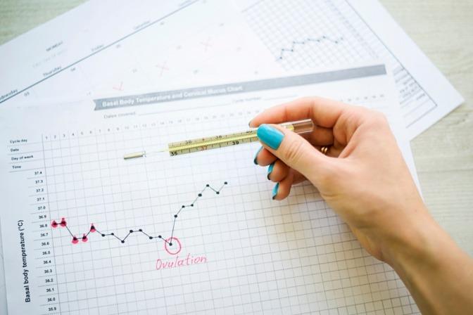Frauenhand mit Thermometer und Fruchtbarkeitskalender.