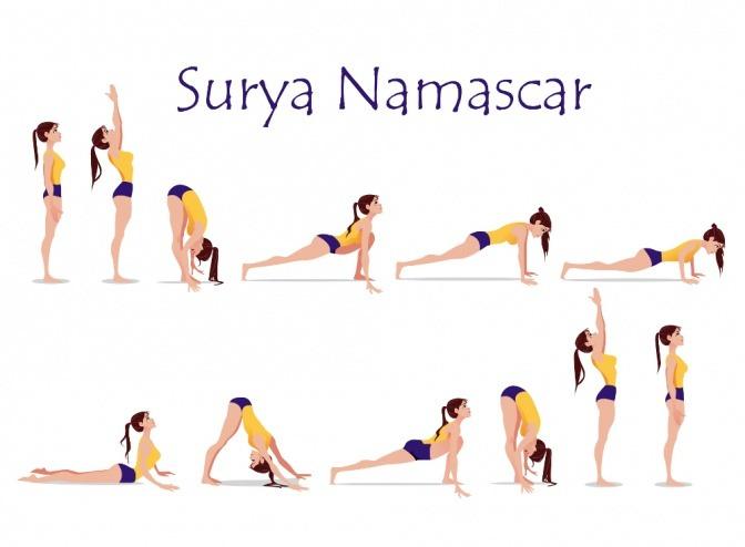 Eine Grafik zeigt die 12 Positionen der Yoga Übung Sonnengruß